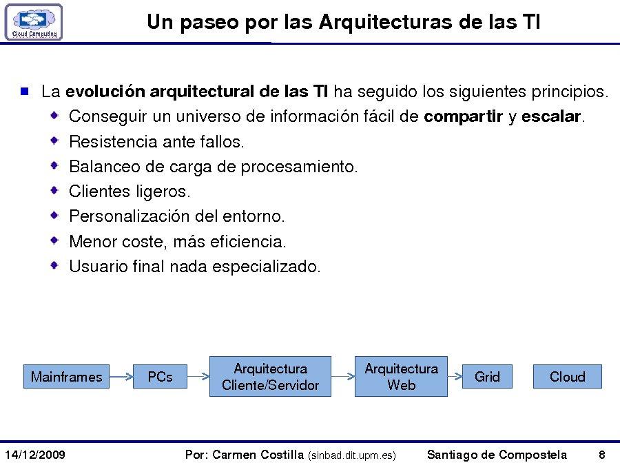 César de la Torre Llorente, architect advisor, Microsoft División de Desarrolladores y Plataforma.